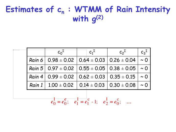 Estimates of c