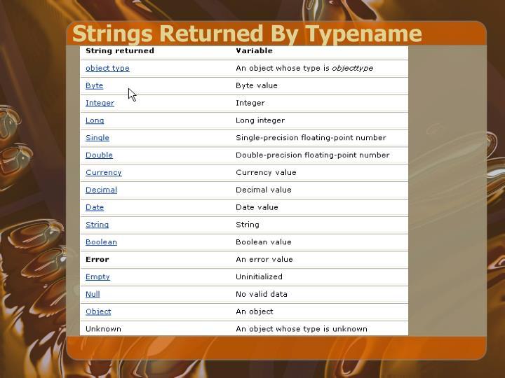 Strings Returned By Typename