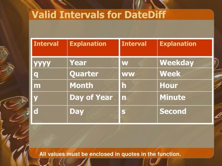 Valid Intervals for DateDiff