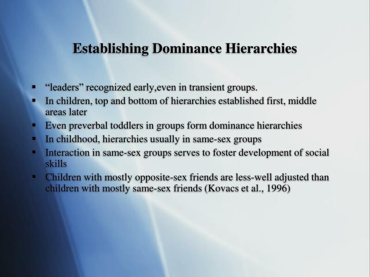 Establishing Dominance Hierarchies