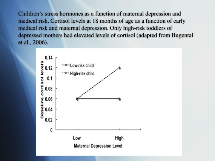 Children's stress hormones as a function of maternal depression and medical risk. Cortisol levels at 18 months of age as a function of early medical risk and maternal depression. Only high-risk toddlers of depressed mothers had elevated levels of cortisol (adapted from Bugental et al., 2006).