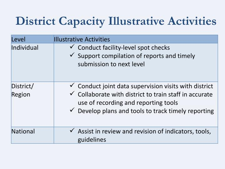 District Capacity Illustrative Activities