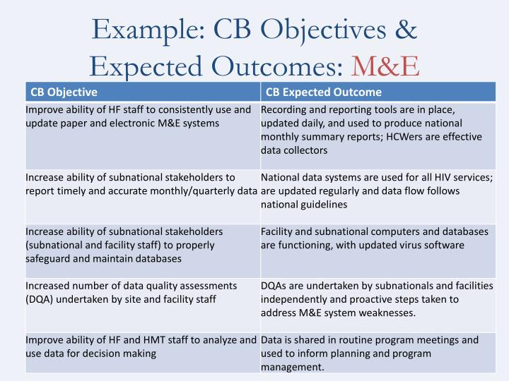 Example: CB Objectives & Expected Outcomes: