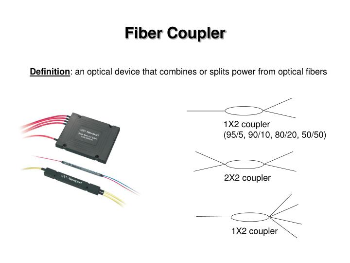 Fiber Coupler