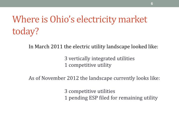 Where is Ohio's electricity market today?