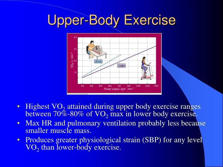 Upper-Body Exercise