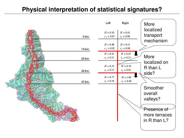 Physical interpretation of statistical signatures?