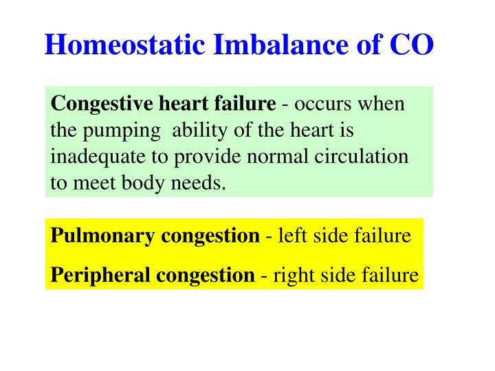 Homeostatic Imbalance of CO