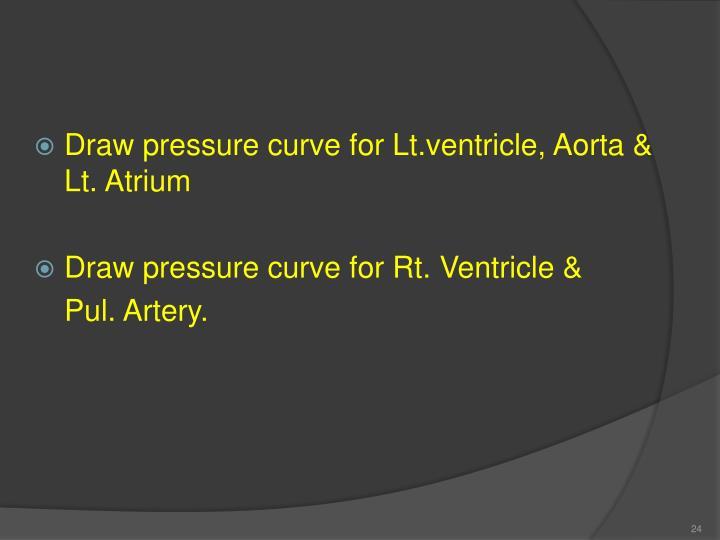 Draw pressure curve for Lt.ventricle, Aorta & Lt. Atrium