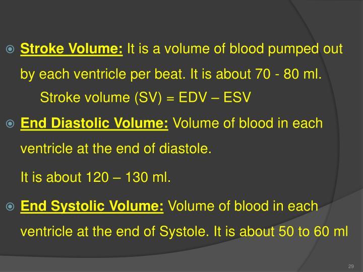 Stroke Volume: