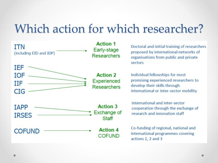 Which action for which researcher?