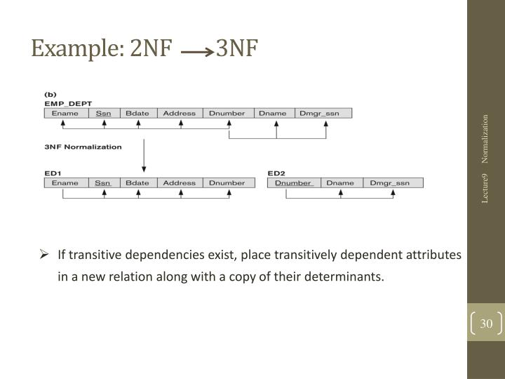 Example: 2NF         3NF