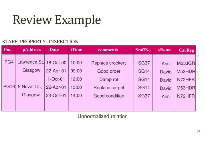 Review Example
