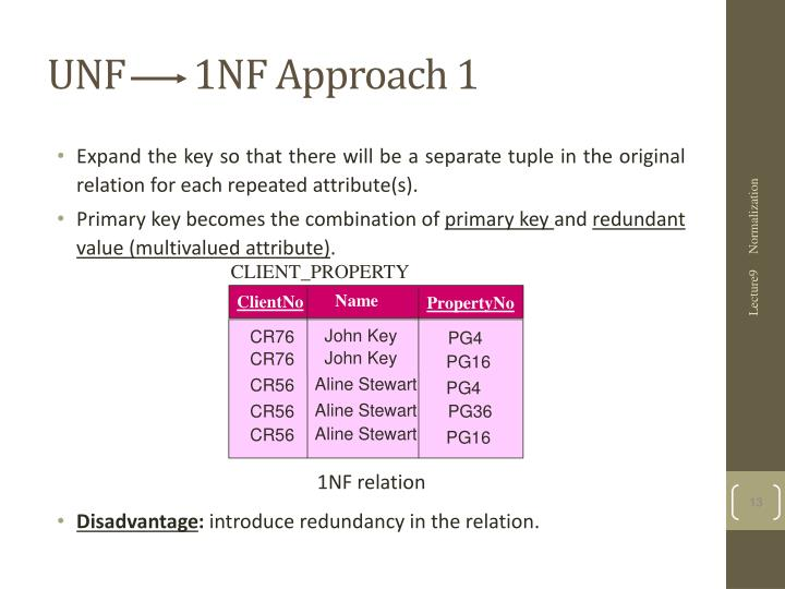 UNF        1NF Approach 1