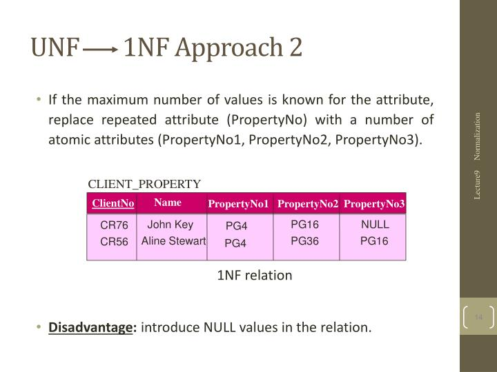 UNF        1NF Approach