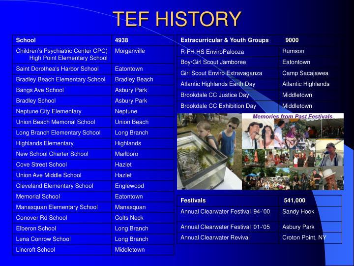 TEF HISTORY
