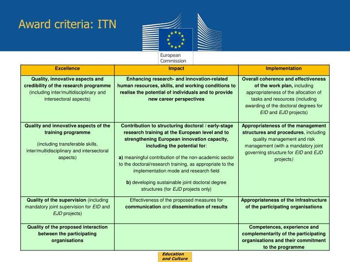 Award criteria: ITN
