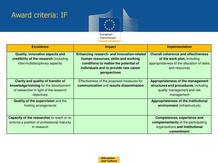 Award criteria: IF