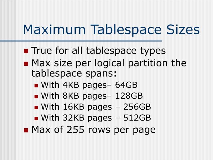 Maximum Tablespace Sizes