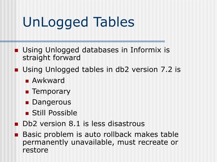 UnLogged Tables