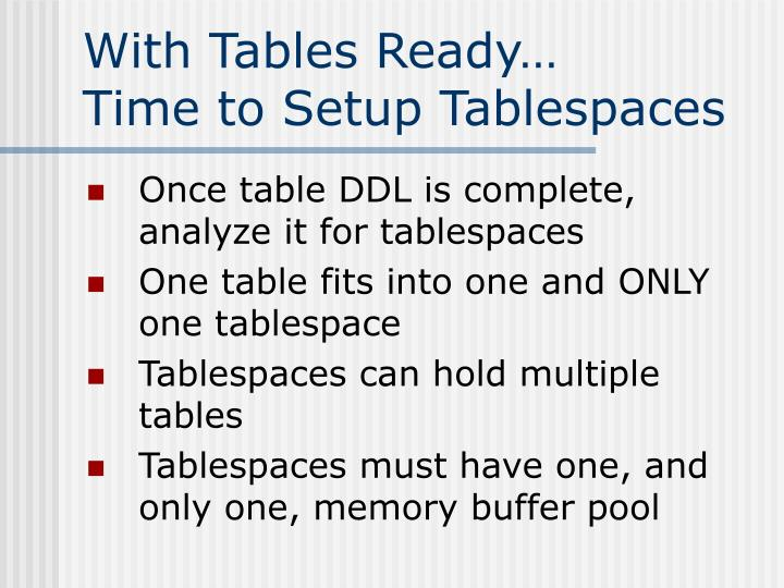 With Tables Ready…