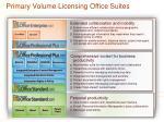 primary volume licensing office suites