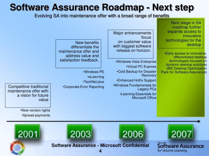 Software Assurance Roadmap - Next step