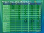 windows vista sku differentiation