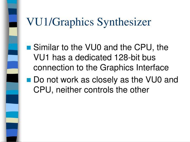 VU1/Graphics Synthesizer