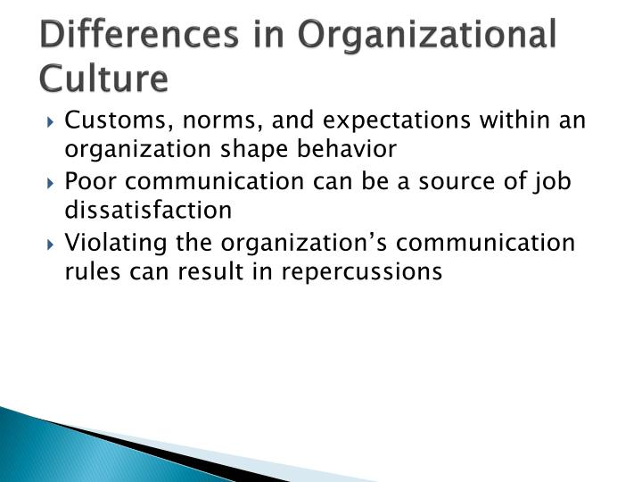 Differences in Organizational