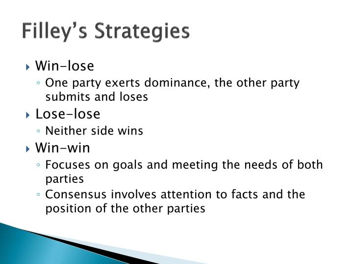 Filley's Strategies