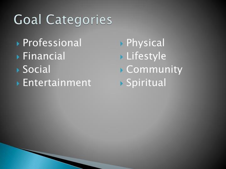 Goal Categories