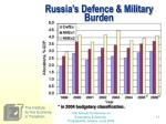 russia s defence military burden