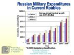 russian military expenditures in current roubles