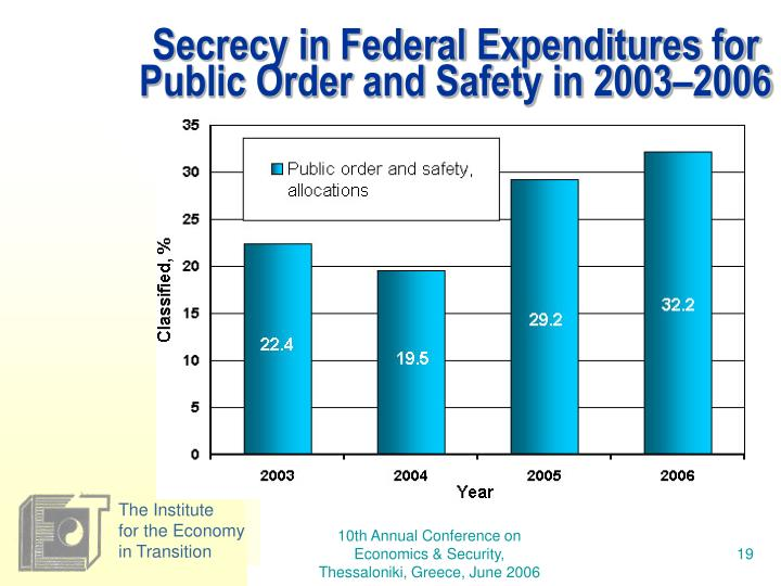 Secrecy in Federal Expenditures for Public Order and Safety in 2003–2006
