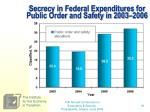 secrecy in federal expenditures for public order and safety in 2003 2006