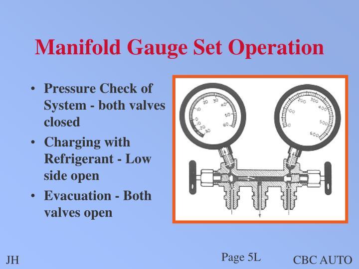 Manifold Gauge Set Operation
