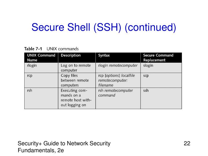Secure Shell (SSH) (continued)