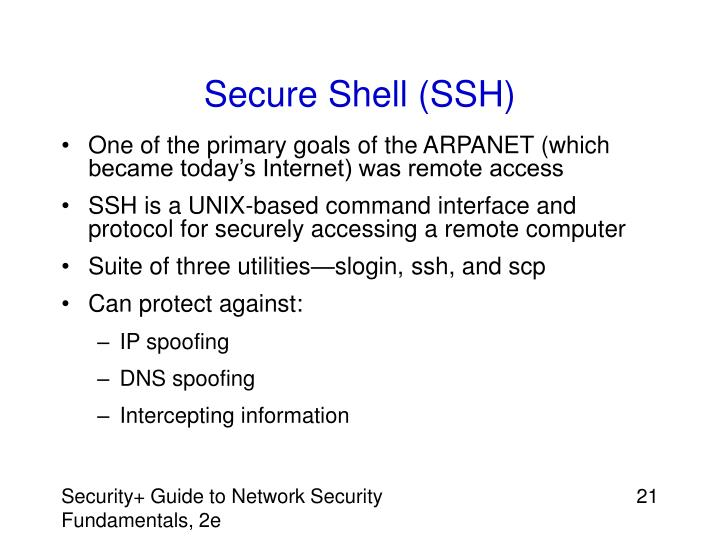 Secure Shell (SSH)