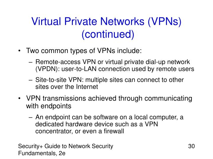 Virtual Private Networks (VPNs)