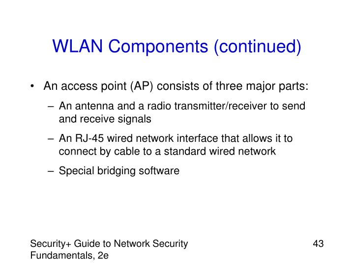 WLAN Components (continued)
