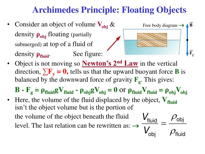 Archimedes Principle: Floating Objects