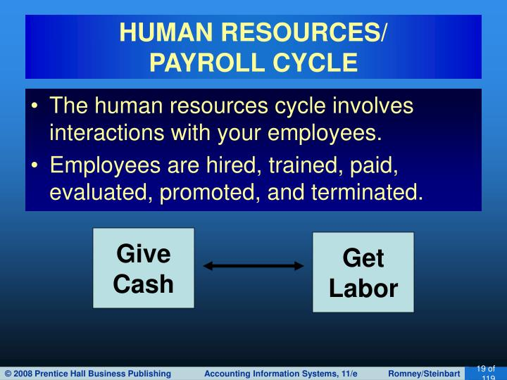 HUMAN RESOURCES/
