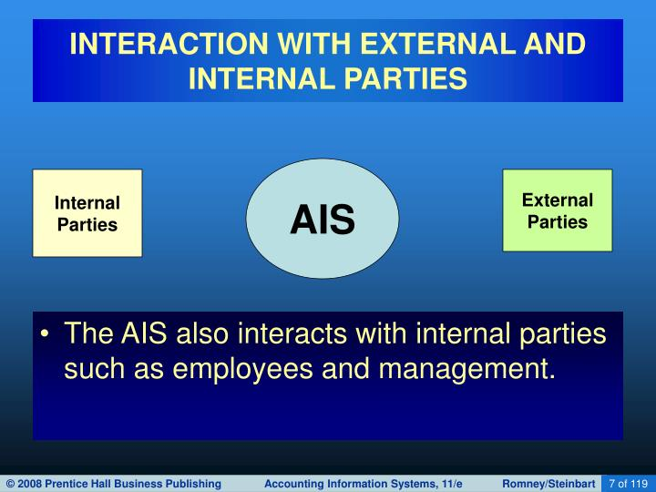 INTERACTION WITH EXTERNAL AND INTERNAL PARTIES