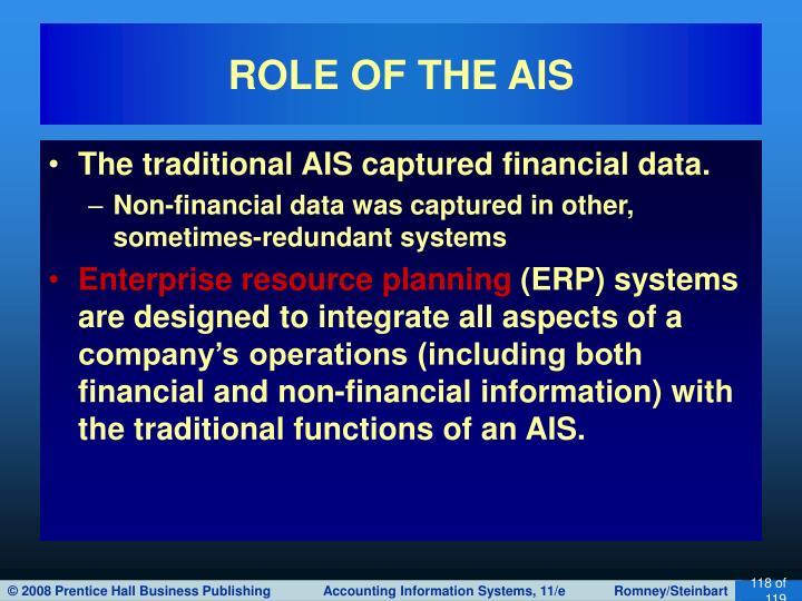 ROLE OF THE AIS