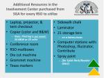 additional resources in the involvement center purchased from sga for every rso to utilize