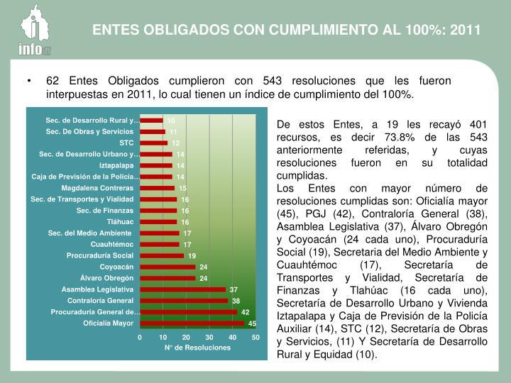 ENTES OBLIGADOS CON CUMPLIMIENTO AL 100%: 2011