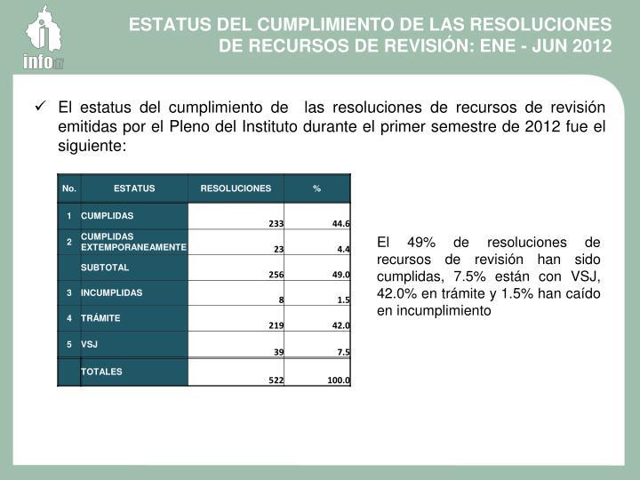 ESTATUS DEL CUMPLIMIENTO DE LAS RESOLUCIONES DE RECURSOS DE REVISIÓN: ENE - JUN 2012