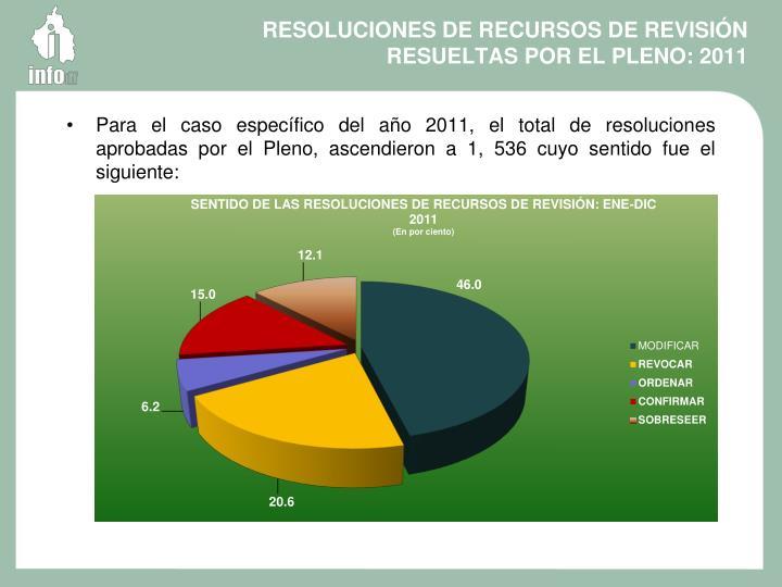 RESOLUCIONES DE RECURSOS DE REVISIÓN RESUELTAS POR EL PLENO: 2011
