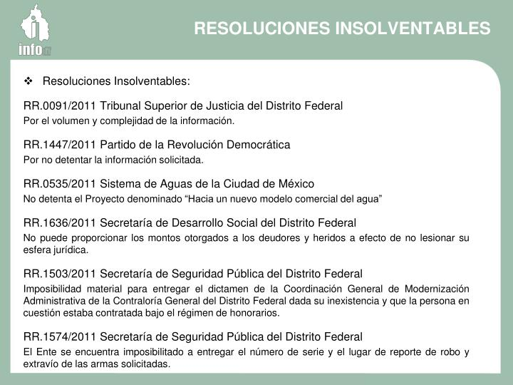 RESOLUCIONES INSOLVENTABLES